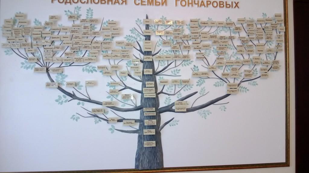 Родословная семьи Гончаровых